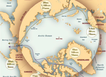 Potential Arctic Trade Routes