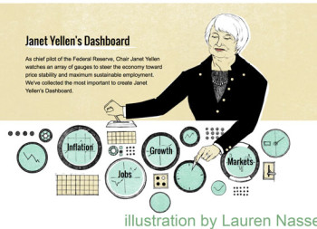 Janet Yellen's Dashboard